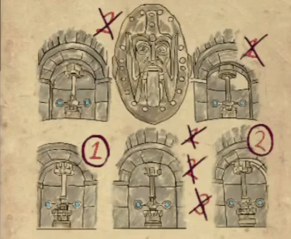 Katrial's Journal Door Puzzle Clues Lost to the Ages
