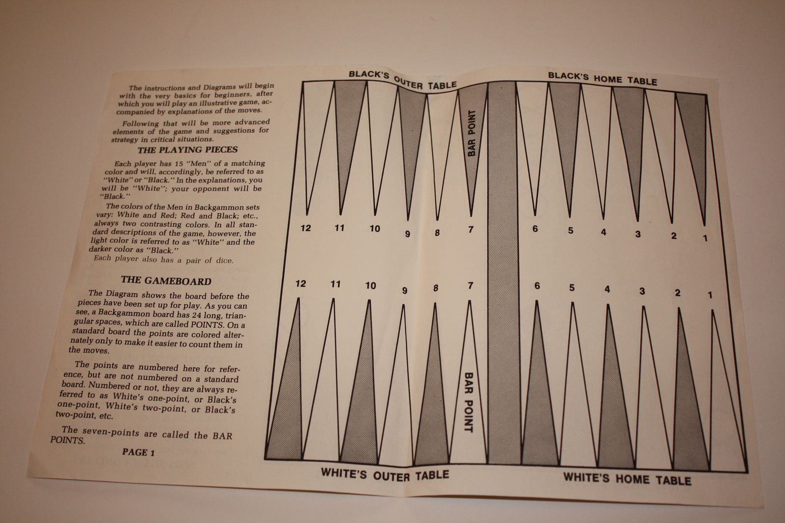 graphic regarding Printable Backgammon Board identified as Museum: Card and Board Online games » Backgammon